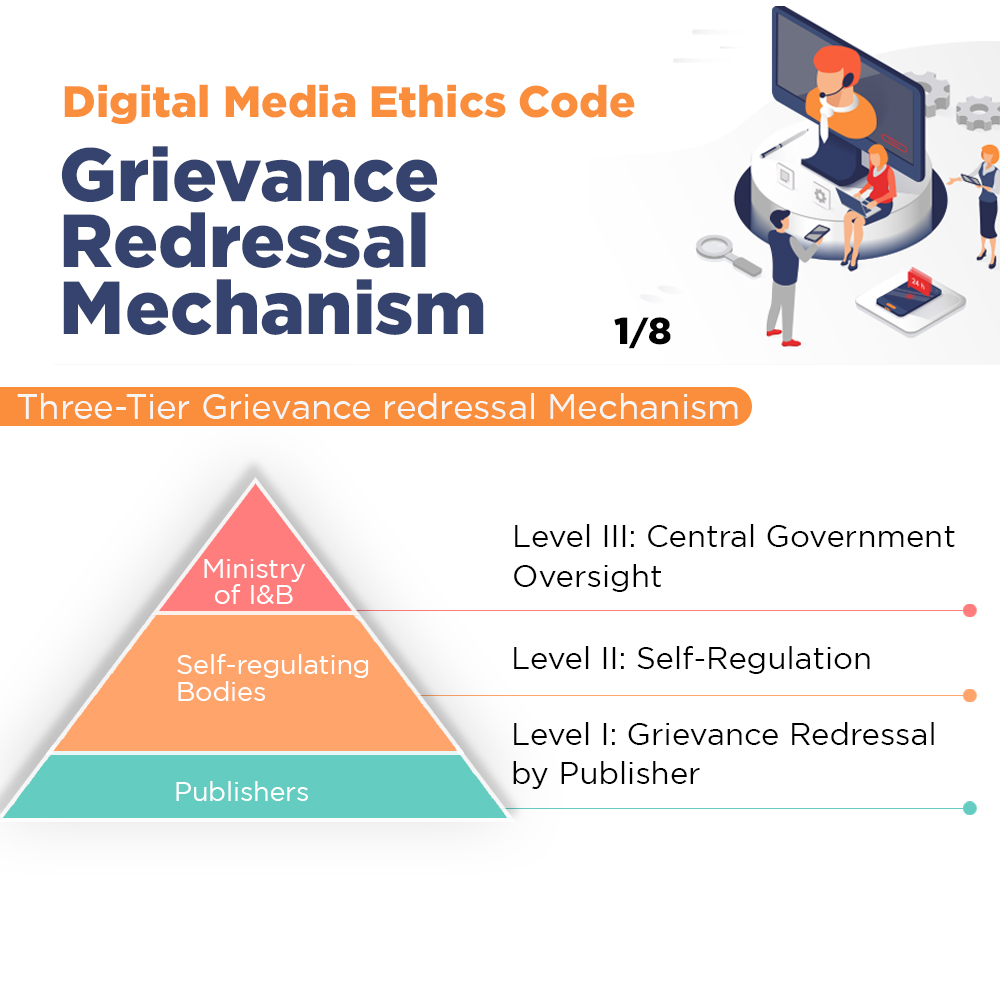 Information Technology (Intermediary Guidelines and Digital Media Ethics Code) Rule, 2021.